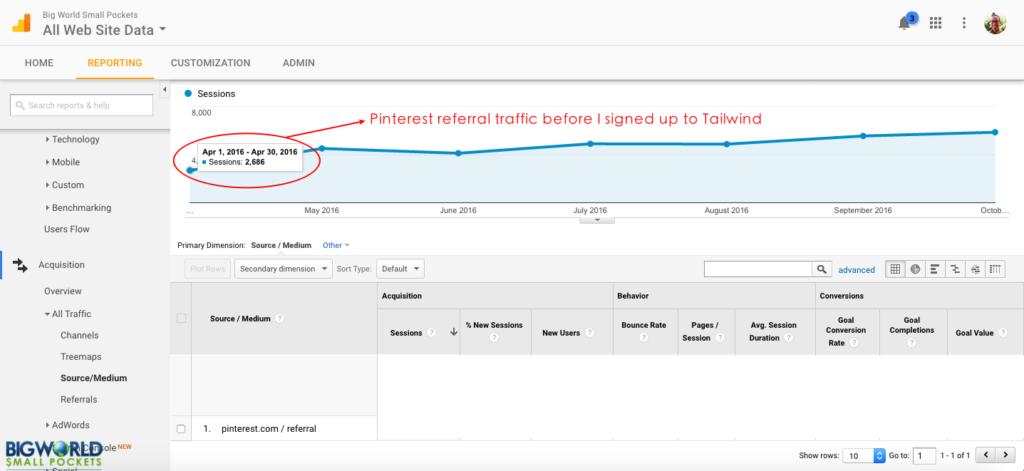 tailwind-referral-traffic-april